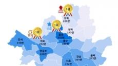 지난해 서울시민 월급 223만원…1위는 종로구