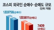 코리아디스카운트 해소 훈풍…외인 컴백 저울질?