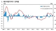봄 날씨에 농산물값↓…생산자물가 상승세 '주춤'