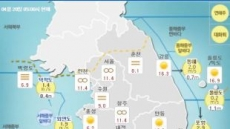 [날씨&라이프] 전국 낮 최고기온 29℃ '덥다 더워'