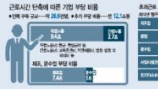 '주 52시간' 프레임 갇힌 親노동정부…시간 줄이기만 급급…후폭풍 불보듯