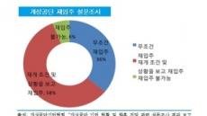 """""""개성공단 재가동하려면 '정경분리' 굳혀야"""""""