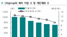 美씨티은행 부유층 중심 전략 수정…모바일로 일반고객 영업