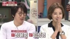"""'냉부해' 김수로 """"김성령 미모, 정윤희ㆍ손예진과 대한민국 빅3"""""""