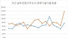 """기대감 들뜬 남북접경 부동산…""""경매 과열 조짐"""""""