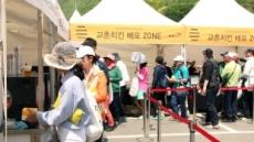 교촌치킨, 제5회 교촌 허니 레이디스 오픈 개최
