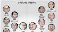 [남북 정상회담 D-1] 남북 정상회담 이끈 주역들, 내일 한자리에