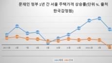 [문재인 정부 1년-부동산④]전문가들이 본 집값, 앞으로 4년