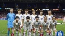 여자축구대표 '2연속 월드컵 진출' 포상금 1인당 얼마?