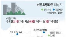 '돈 덩어리' 신혼희망타운, 전매제한…'로또' 방지