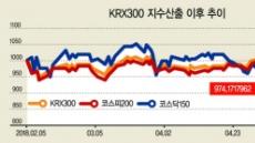 'KRX300' 데뷔는 성공했는데…큰손은 아직 외출 중