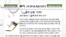 """【더이상 비교불가 2.9% 】집중매수+신용/미수상환 """"최저담보비율"""" 실시간!"""