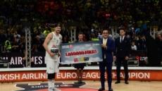 레알 마드리드, 농구도 유럽 석권…터키항공盃