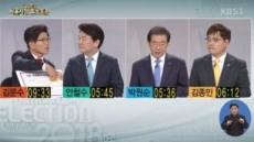 """김종민 """"김문수 구석기 정치인…金·安 빨리 단일화하라"""""""