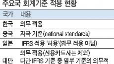 [현장에서]MB의 '실수'…보험사發 금융위기 초래할 수도