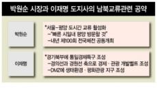 북미정상회담·지방선거…'일단 안도' 경협株 전략은?