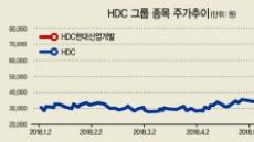 '거래 재개'된 HDC·HDC현대산업개발…증시 활력소 될까