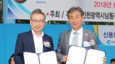인천신용보증재단, 남동구 축구협회와 신용보증 지원사업 업무협약 체결