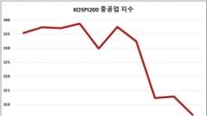 외인ㆍ기관 동반 매도 타깃된 조선株…실적이 발목