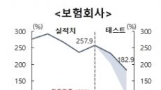 [금융안정보고서]보험, 증권사...금리상승에 가장 취약