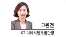 [문화스포츠 칼럼-고윤전 KT 미래사업개발단장]VR·AR 콘텐츠의 새로운 가능성 열다
