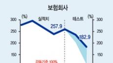 [금융안정보고서] 보험·증권사, 금리상승에 가장 취약