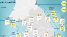 [날씨&라이프] 낮 최고 32℃ 무더위…장마전선 25일 북상