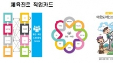 체육중점학교 진로교육 페스티벌…400명 상담