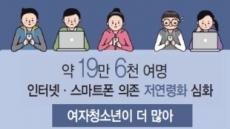 청소년 15% '인터넷·스마트폰 중독'