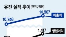 [줌인리더스클럽 - 유진기업] 레미콘 훈풍에 남북경협 기대감