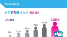신한카드, 금융사 최초 디지털 회원 1000만 돌파