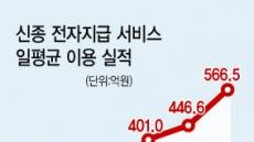"""""""앱투앱 결제 체크카드만 못하네"""""""
