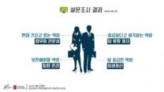 서울나우병원, 29일 중간관리자 역량 강화 위한 워크샵 개최