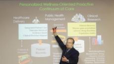 AI로 개인생활 분석…'예방 의료시대' 연다