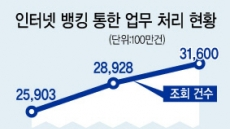 '억대연봉' 금융파업…여론 역풍 우려