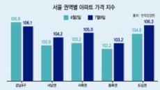"""한국감정원 """"서울 집값도 곧 떨어진다"""""""