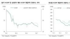 """""""코스피, 2분기 실적 자신감 회복…신흥국 안전지대"""""""