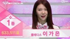 '프로듀스48' 이가은 첫 순위발표서 1위…뜨거운 눈물