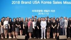 남북미 평화 속, 2022년 한국인 미국에 300만 간다