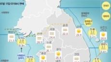 [날씨&라이프] 강릉 최저 28.3도 '낮만큼 무더운 열대야'