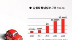 국내 차 튜닝시장, 완성차ㆍ메이저 부품사 진출 러시