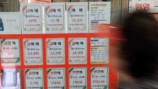 """임대차 계약 절반 이상 '보증부 월세'…""""금리 인상땐 월세 부담 커진다"""""""