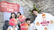 SKT 'T플랜' 2년 후 1000만 목표…더딘 요금인가제 폐지에 통신요금제 경쟁 발목