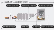 시멘트업계 '디지털 마이닝' 큰걸음