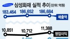 줌인리더스클럽 - 삼성화재탄탄한 내실경영…손보 1위의 힘
