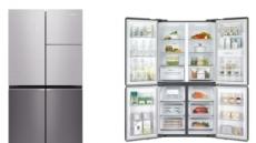 대유위니아, 미국시장 본격 진출…캔모어에 냉장고 12만대 공급