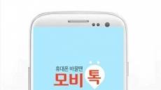 """스마트폰 구매 어플 '모비톡', """"통신시장 빙하기 '중고폰' 선호 경향 뚜렷"""""""