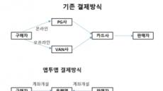 PAY '춘추전국시대'