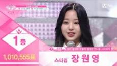 '프로듀스48', 순위 대이변..1등 장원영, 2등 야부키 나코, 3등 강혜원
