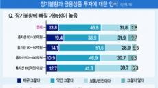 """""""장기불황 온다""""…부자들 씀씀이 줄이기 '고민'"""
